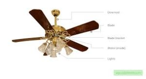 Identifying a Hampton Bay Ceiling Fan